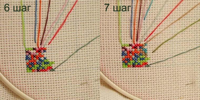 Вышивка крестиком: метод