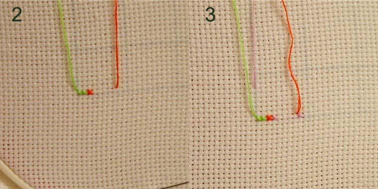 Вышивка крестом скорость вышивки 572